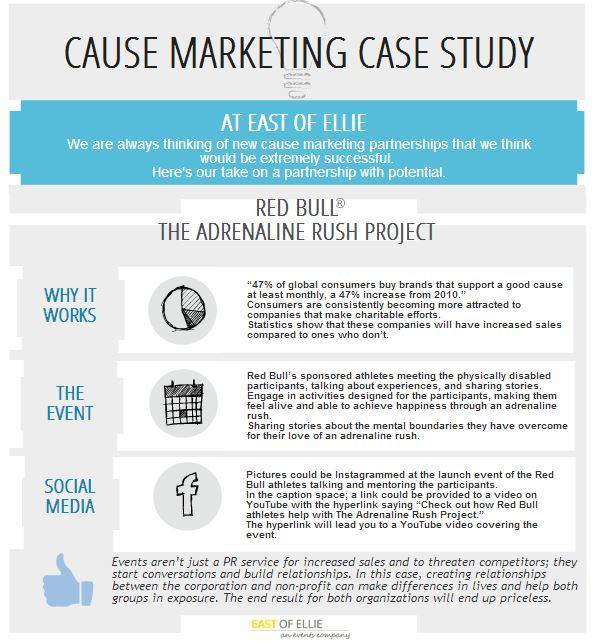 how to make a case study for students